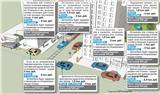 Штрафы за нарушение ПДД ужесточат с 1 июля 2012