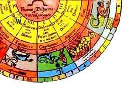 Индивидуальный астрологический гороскоп