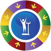 Метод снижения избыточного веса в 21 веке