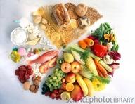 Методики восстановления после инсульта. Диета и питание.